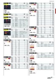 15. stránka Profitex letáku
