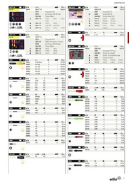21. stránka Profitex letáku