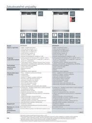 136. stránka Siemens letáku