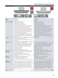 89. stránka Siemens letáku