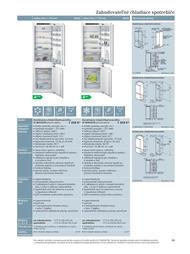 93. stránka Siemens letáku