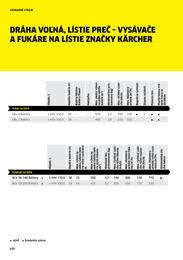248. stránka Kärcher letáku