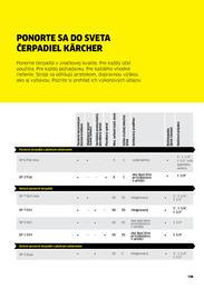 269. stránka Kärcher letáku