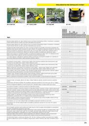58. stránka Kärcher letáku